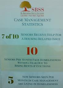 SBSSLA Stats Poster